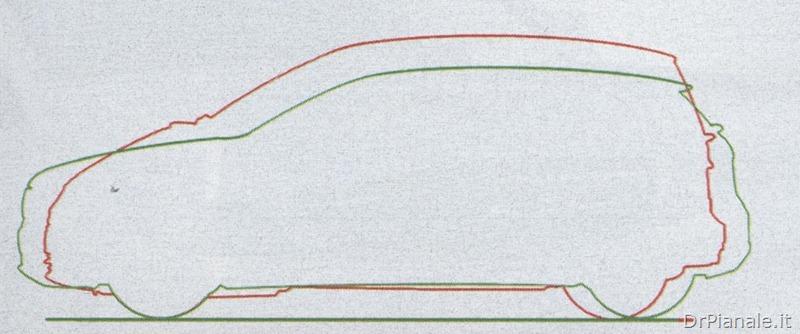 Mercedes Classe A vs Classe B
