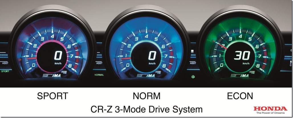 13448_CR-Z_3-Mode_Drive_System