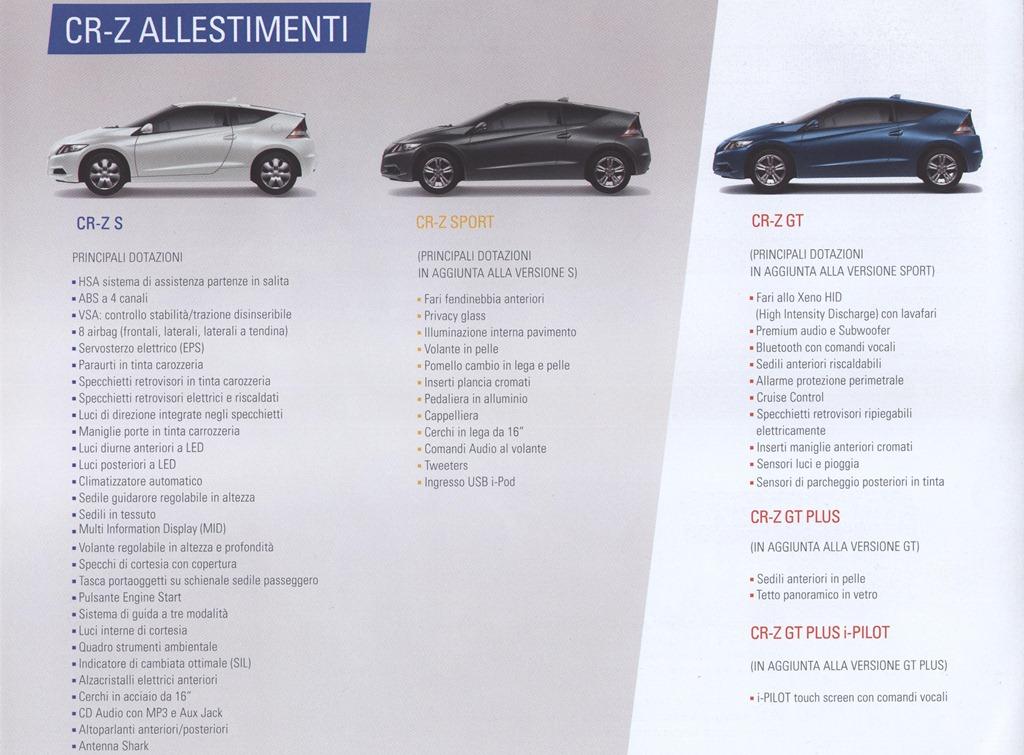 Honda CR-Z allestimenti