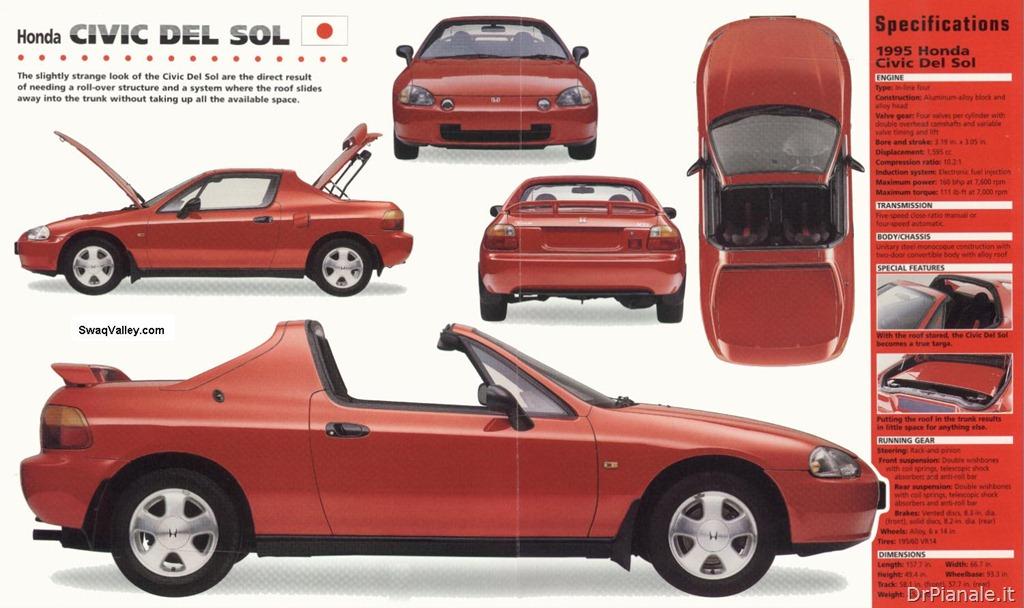 1995_Honda_Civic_Del_Sol