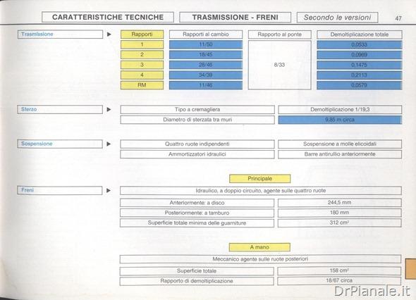 Citroen Visa II 047